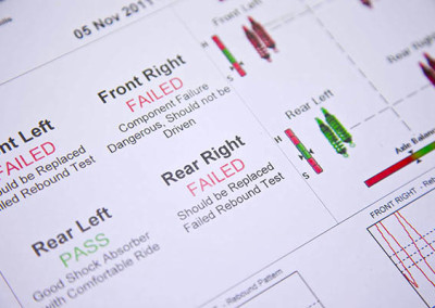 Vehicle Log book Service Checklist
