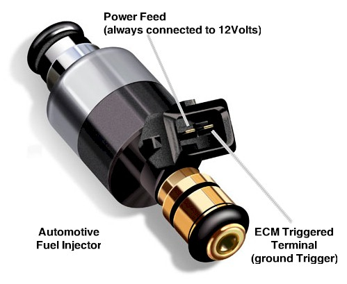 how a fuel injection system works